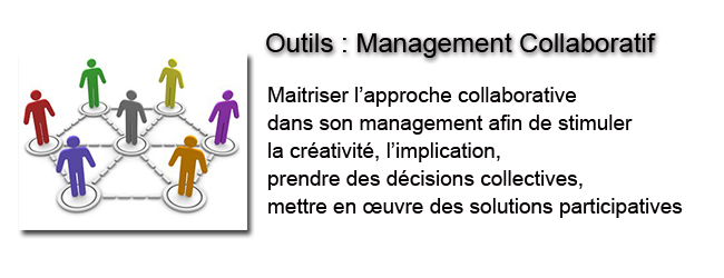 Outils : Management Collaboratif