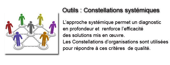 Outils : Constellations systémiques